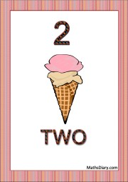 2 flavoured ice cream cone