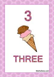 3 flavoured ice cream cone