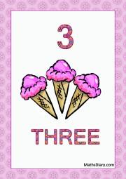 3 ice cream cones