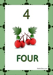 4 cherries with 4 leaves