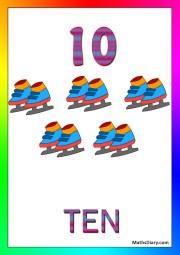 10 ice skates