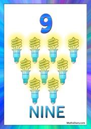 9 CFLs