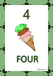 4 flavoured ice cream cone