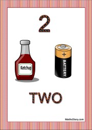 ketchup and battery