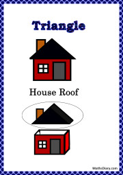 tri house roof